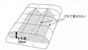 縫い目からの放熱を防ぐ「マウンテンキルト」構造