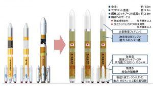H3ロケット詳細設計