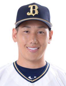 野球=吉田正尚選手(28)