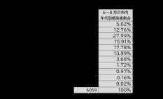 【1面特ダネ】ワクチン接種